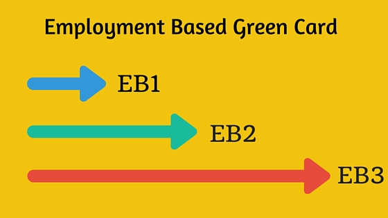 What Are the Benefits of EB-1A?
